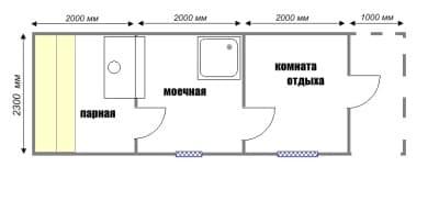 планировка готовой бани