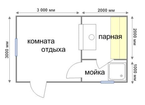 планировка бани 5х3
