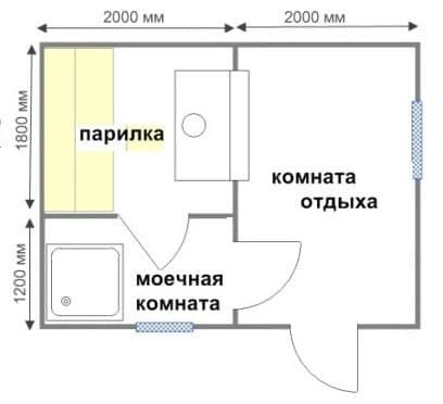 Баня в 12 квадратных метров