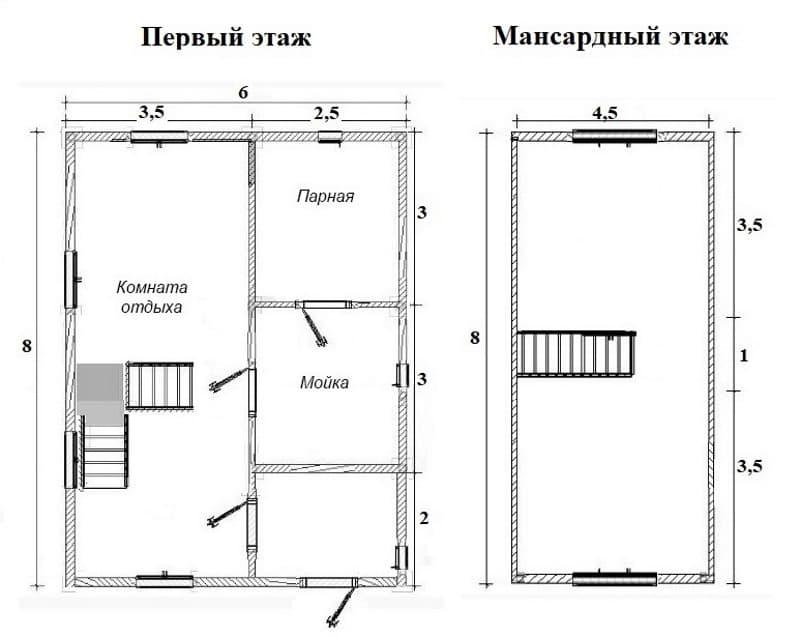 Баня с мансардой в c. Якотское